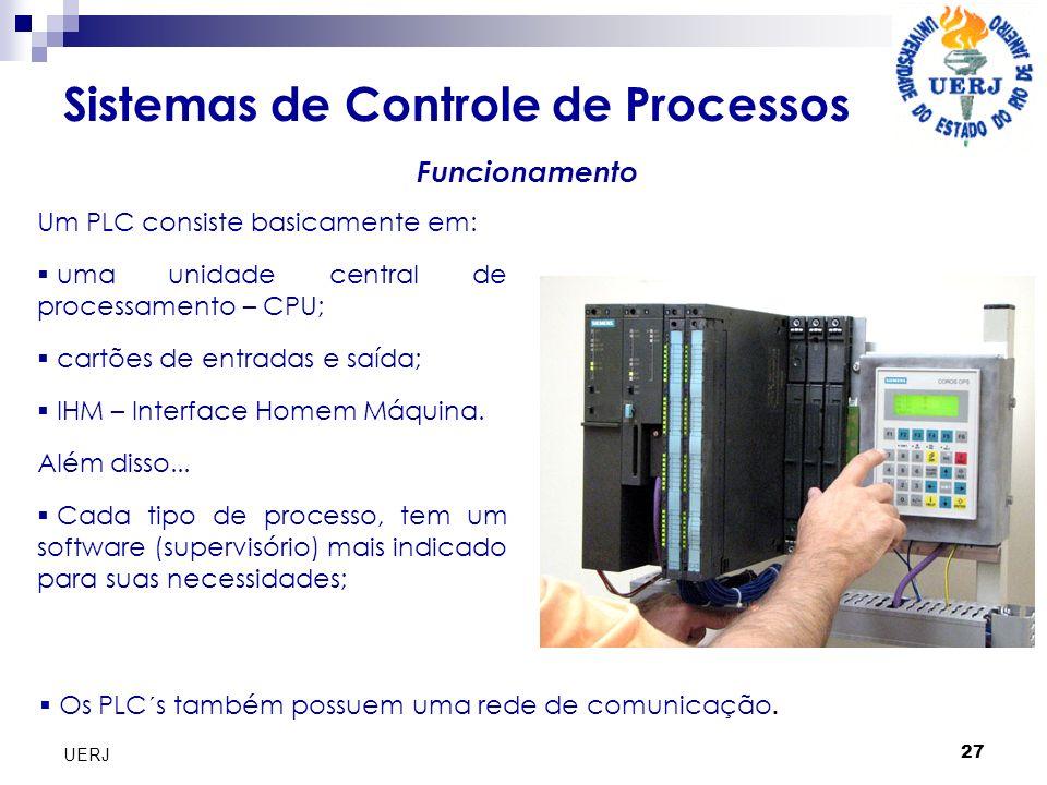 27 UERJ Sistemas de Controle de Processos Funcionamento Um PLC consiste basicamente em: uma unidade central de processamento – CPU; cartões de entrada