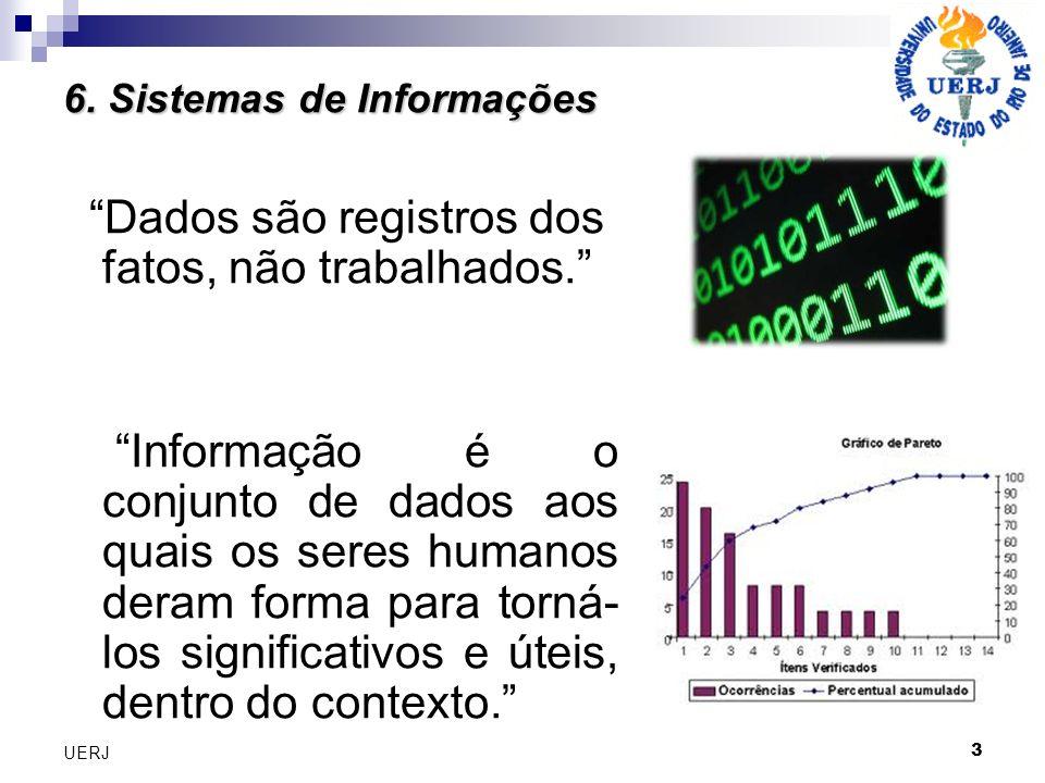 3 UERJ 6. Sistemas de Informações Dados são registros dos fatos, não trabalhados. Informação é o conjunto de dados aos quais os seres humanos deram fo