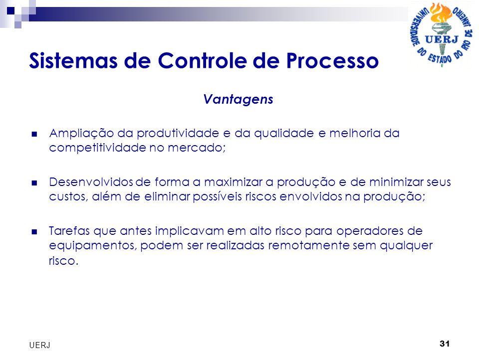 31 UERJ Sistemas de Controle de Processo Ampliação da produtividade e da qualidade e melhoria da competitividade no mercado; Desenvolvidos de forma a