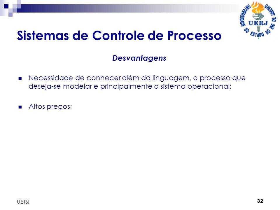 32 UERJ Sistemas de Controle de Processo Necessidade de conhecer além da linguagem, o processo que deseja-se modelar e principalmente o sistema operac