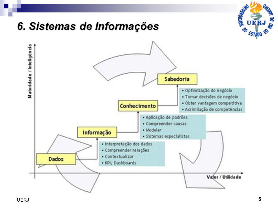5 UERJ 6. Sistemas de Informações