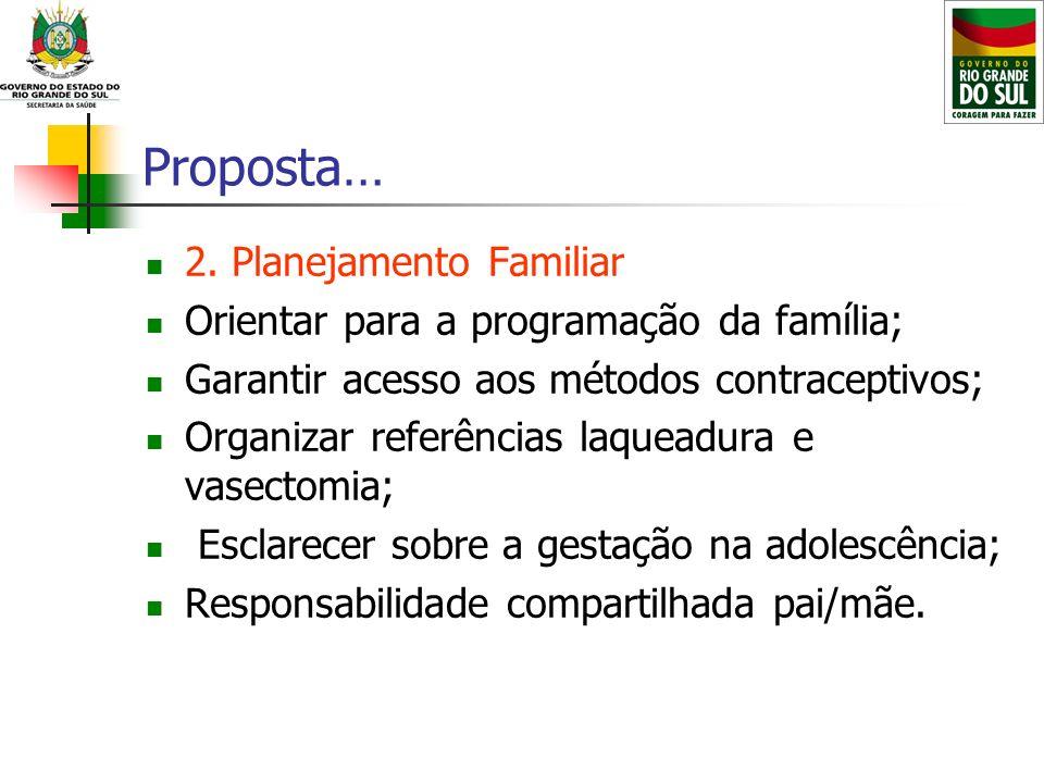 Proposta… 2. Planejamento Familiar Orientar para a programação da família; Garantir acesso aos métodos contraceptivos; Organizar referências laqueadur