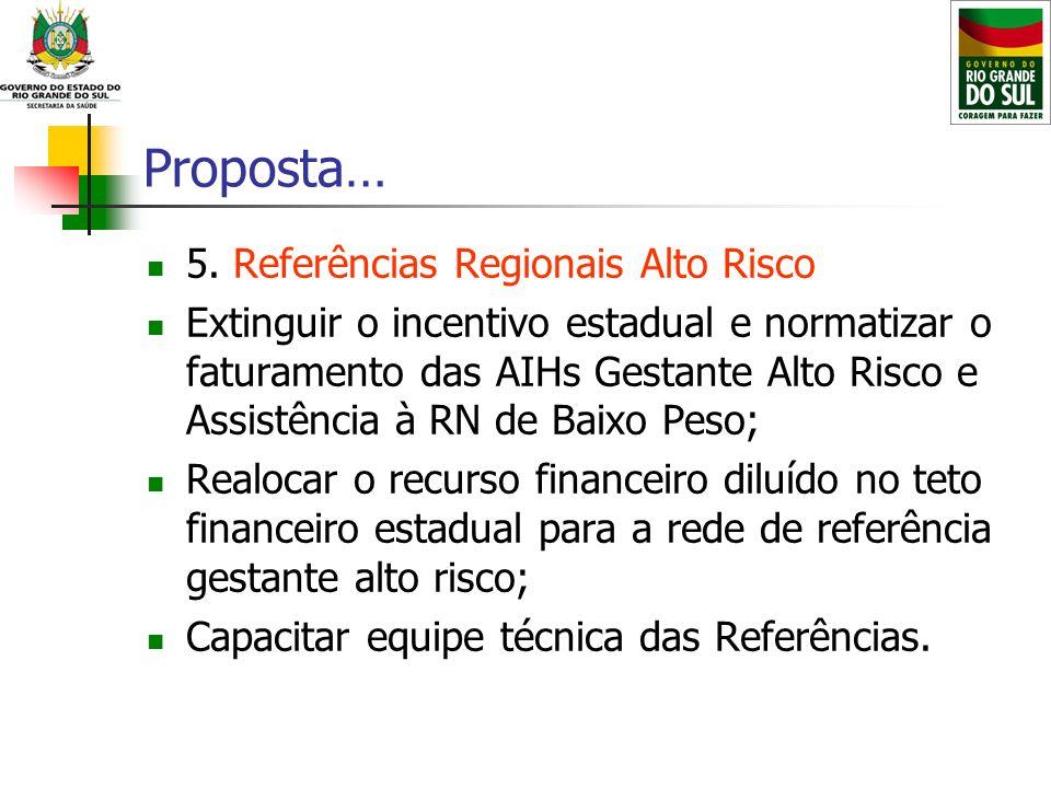 Proposta… 5. Referências Regionais Alto Risco Extinguir o incentivo estadual e normatizar o faturamento das AIHs Gestante Alto Risco e Assistência à R