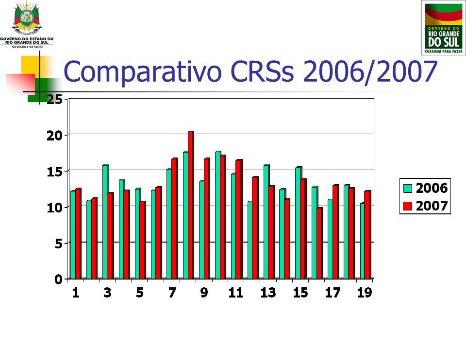 Comparativo CRSs 2006/2007
