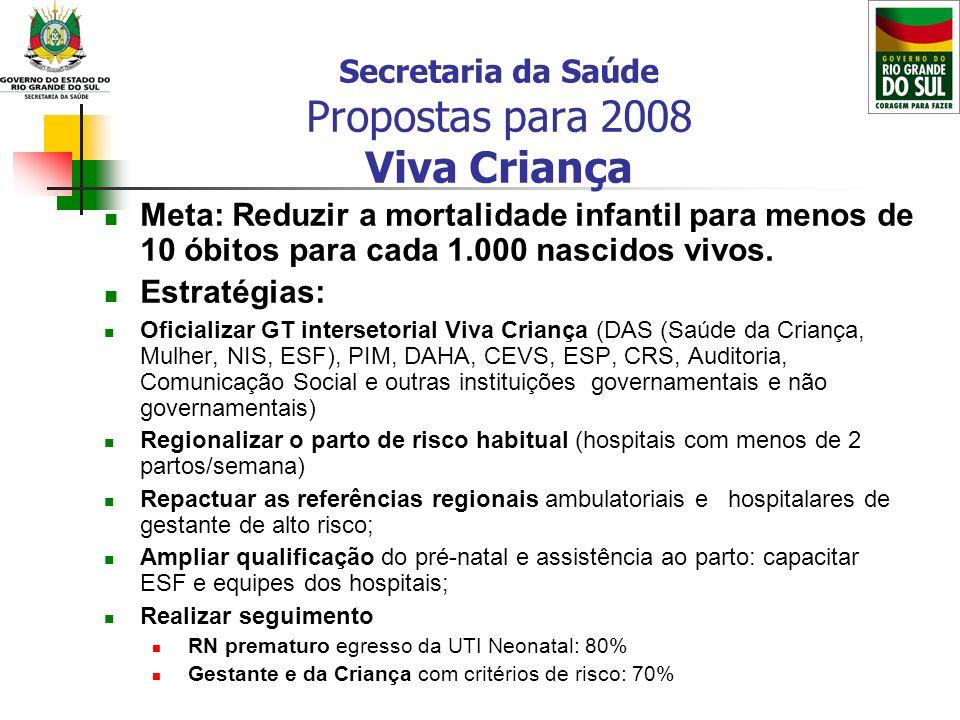Secretaria da Saúde Propostas para 2008 Viva Criança Meta: Reduzir a mortalidade infantil para menos de 10 óbitos para cada 1.000 nascidos vivos. Estr