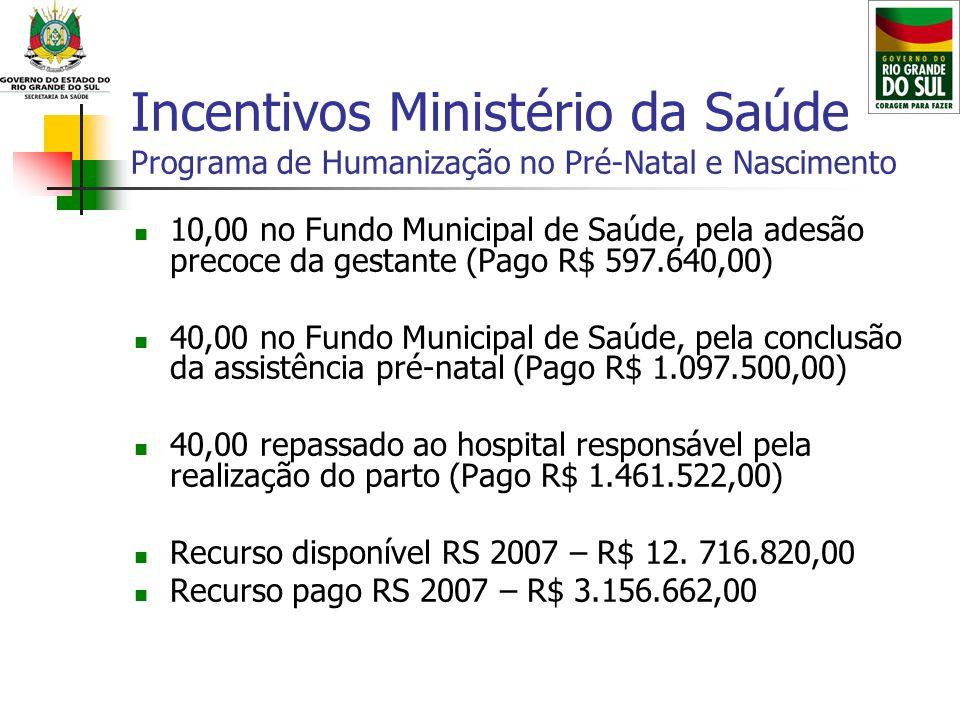 Incentivos Ministério da Saúde Programa de Humanização no Pré-Natal e Nascimento 10,00 no Fundo Municipal de Saúde, pela adesão precoce da gestante (P