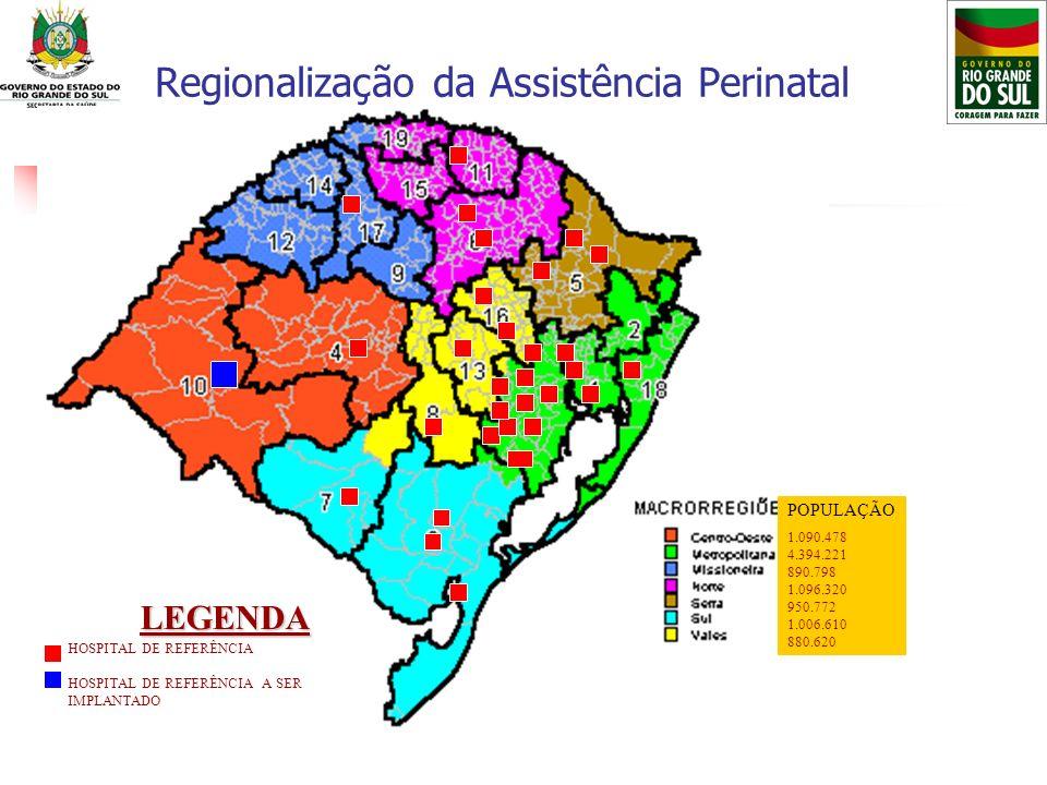 POPULAÇÃO 1.090.478 4.394.221 890.798 1.096.320 950.772 1.006.610 880.620 HOSPITAL DE REFERÊNCIA HOSPITAL DE REFERÊNCIA A SER IMPLANTADOLEGENDA Region