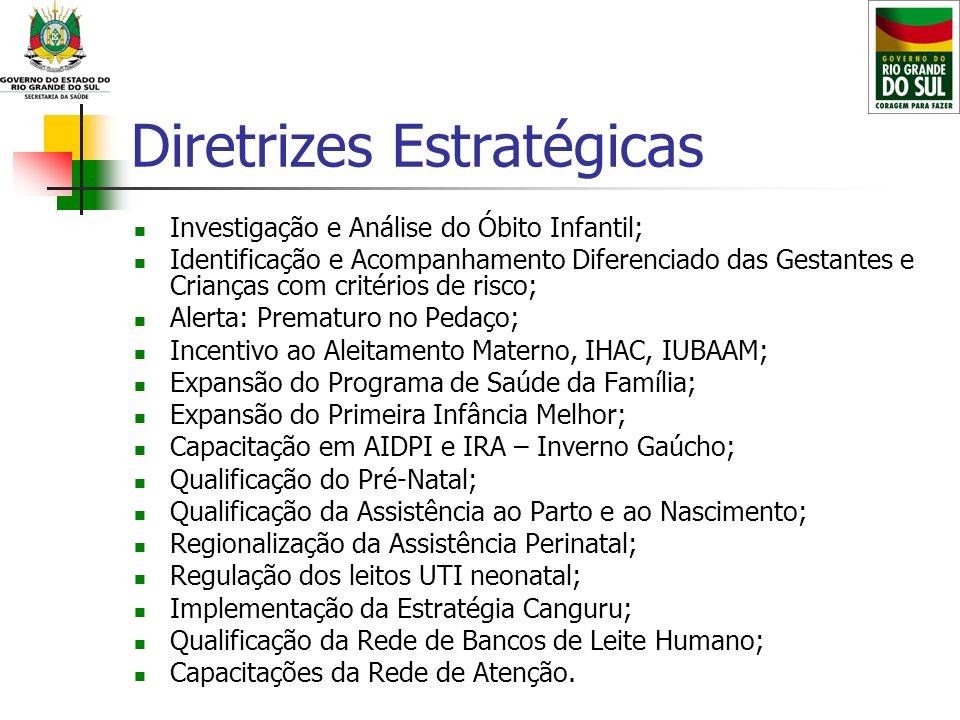 Diretrizes Estratégicas Investigação e Análise do Óbito Infantil; Identificação e Acompanhamento Diferenciado das Gestantes e Crianças com critérios d