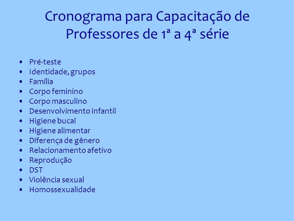 Cronograma para Capacitação de Professores de 1ª a 4ª série Pré-teste Identidade, grupos Família Corpo feminino Corpo masculino Desenvolvimento infant