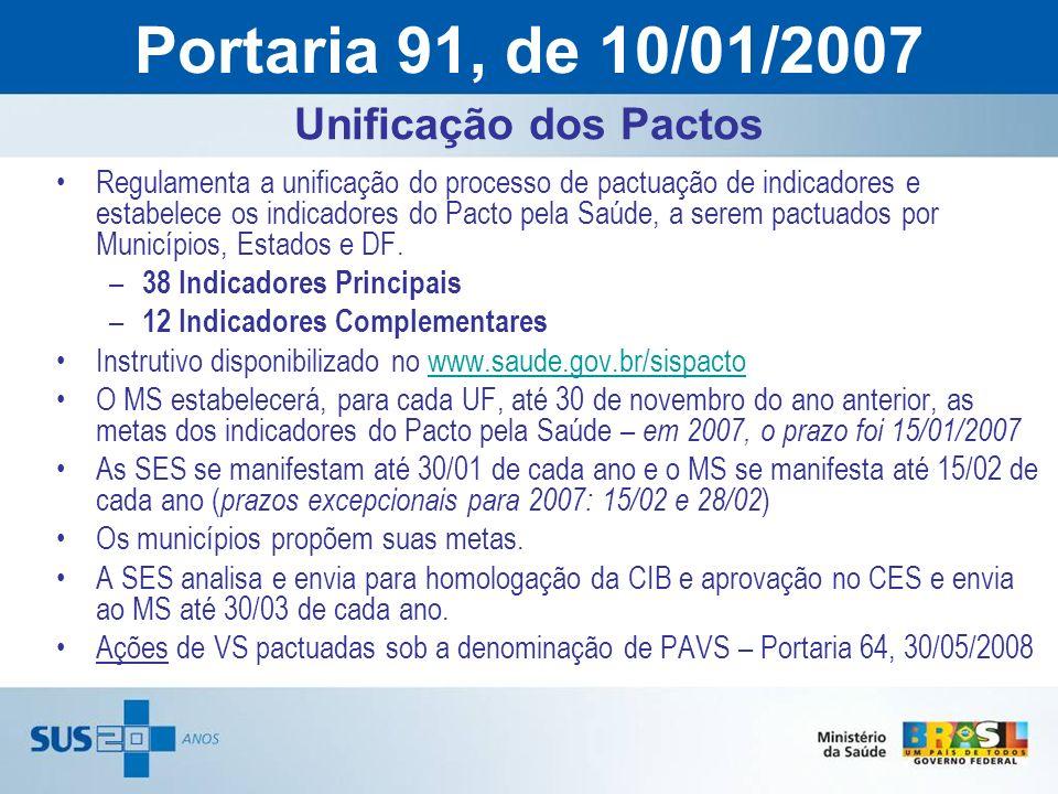 Portaria 91, de 10/01/2007 Regulamenta a unificação do processo de pactuação de indicadores e estabelece os indicadores do Pacto pela Saúde, a serem p