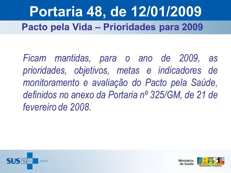 Ficam mantidas, para o ano de 2009, as prioridades, objetivos, metas e indicadores de monitoramento e avaliação do Pacto pela Saúde, definidos no anex