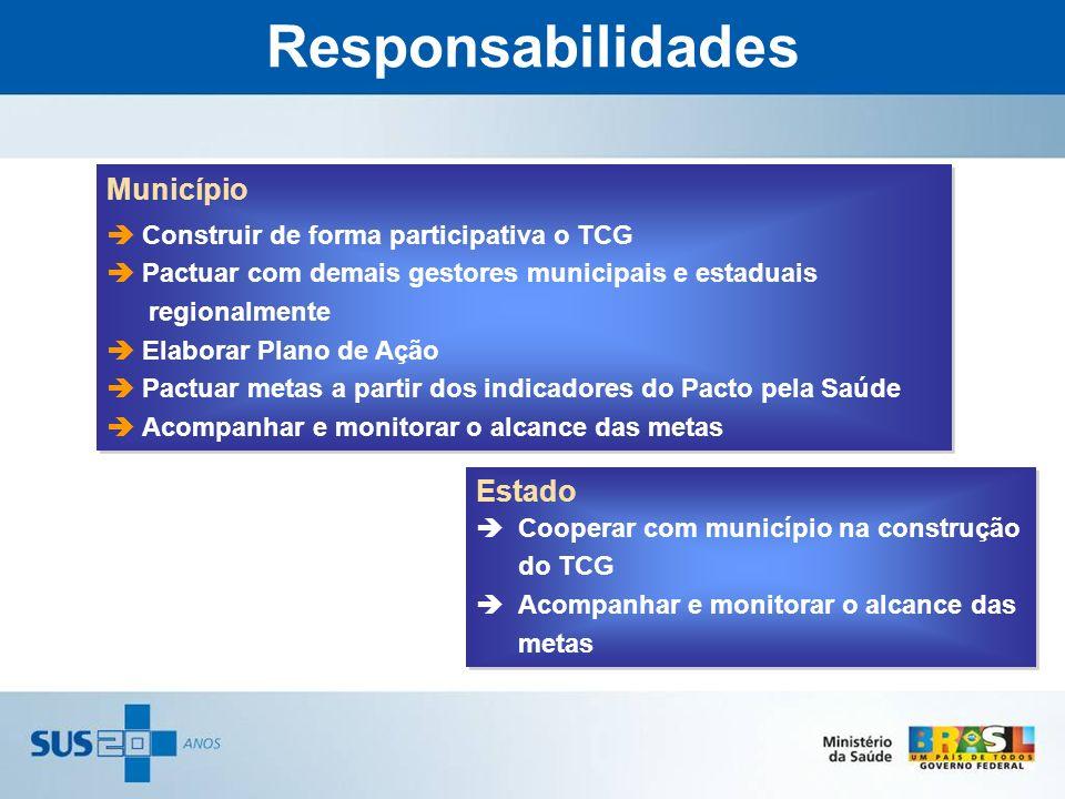 Município Construir de forma participativa o TCG Pactuar com demais gestores municipais e estaduais regionalmente Elaborar Plano de Ação Pactuar metas