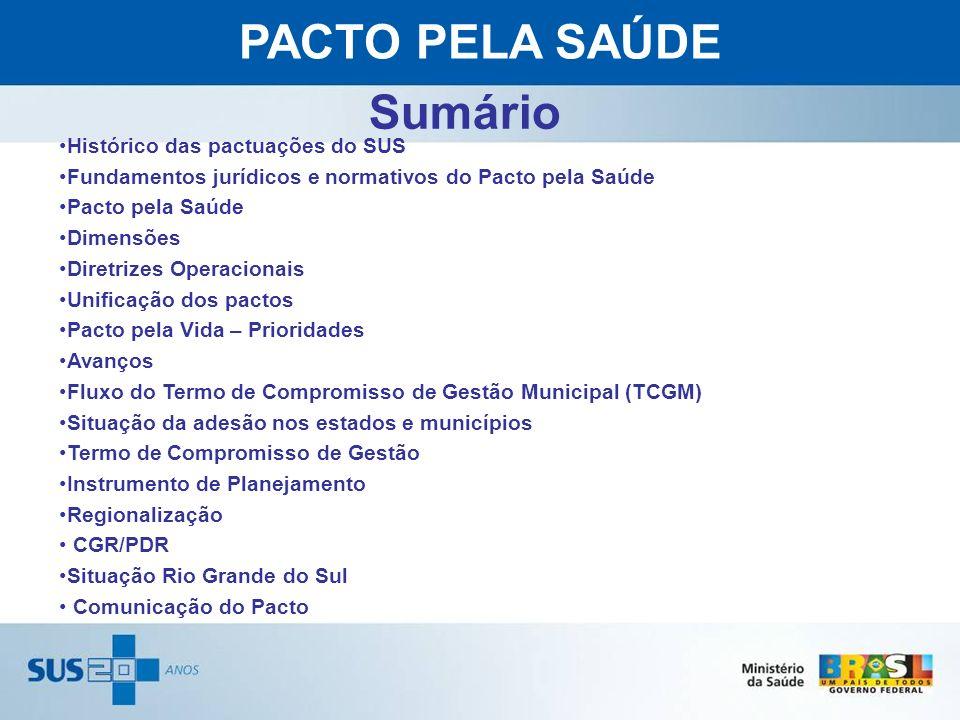 Histórico das pactuações do SUS Fundamentos jurídicos e normativos do Pacto pela Saúde Pacto pela Saúde Dimensões Diretrizes Operacionais Unificação d