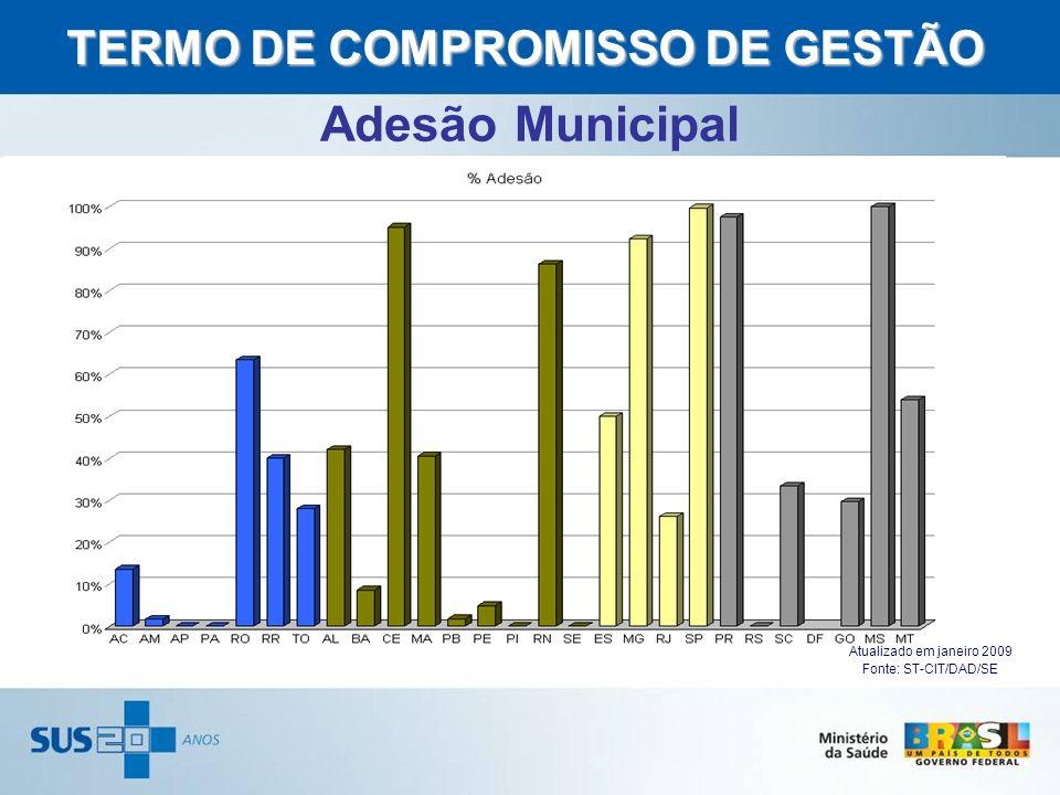 Adesão Municipal TERMO DE COMPROMISSO DE GESTÃO Atualizado em janeiro 2009 Fonte: ST-CIT/DAD/SE