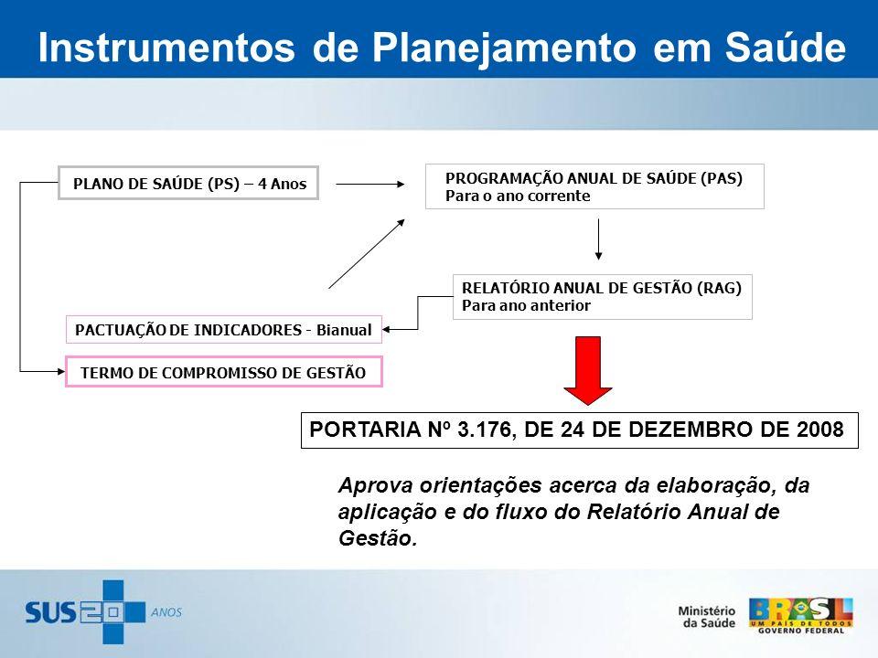 Instrumentos de Planejamento em Saúde PROGRAMAÇÃO ANUAL DE SAÚDE (PAS) Para o ano corrente PLANO DE SAÚDE (PS) – 4 Anos RELATÓRIO ANUAL DE GESTÃO (RAG