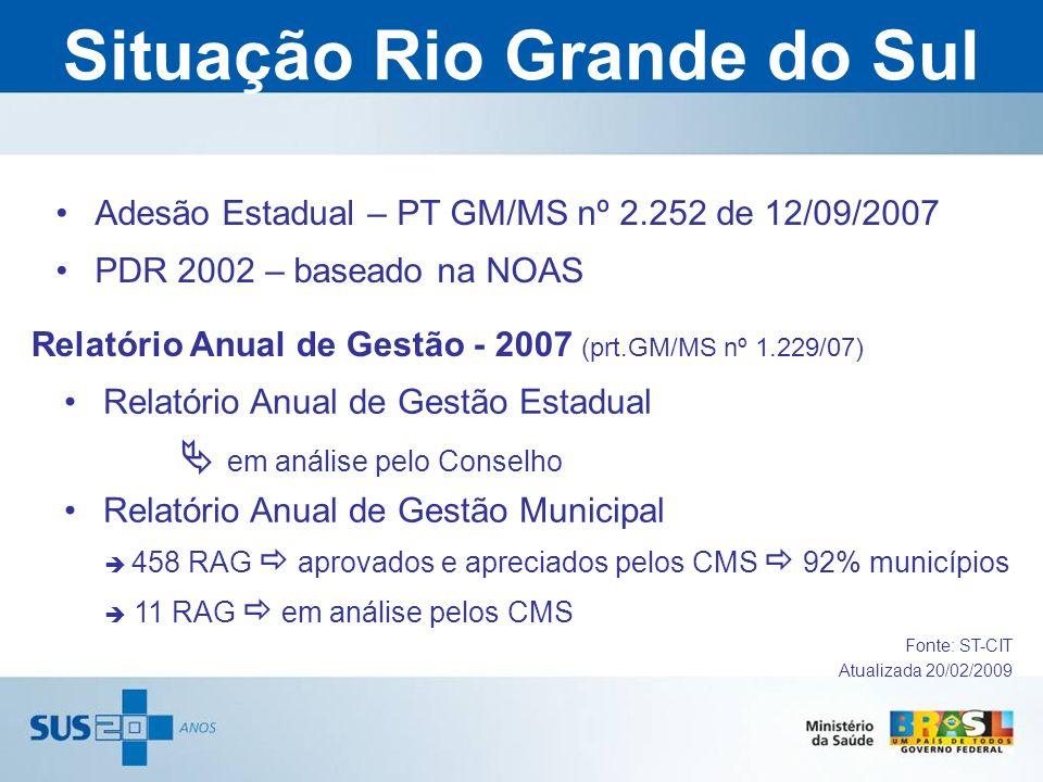 Situação Rio Grande do Sul Adesão Estadual – PT GM/MS nº 2.252 de 12/09/2007 PDR 2002 – baseado na NOAS Relatório Anual de Gestão Estadual em análise