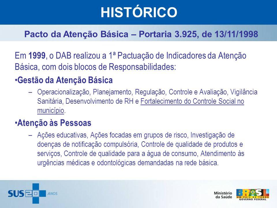 HISTÓRICO Em 1999, o DAB realizou a 1ª Pactuação de Indicadores da Atenção Básica, com dois blocos de Responsabilidades: Gestão da Atenção Básica –Ope