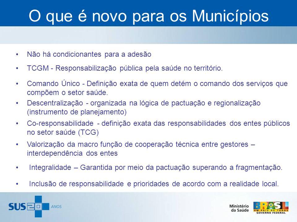 Integralidade – Garantida por meio da pactuação superando a fragmentação. O que é novo para os Municípios TCGM - Responsabilização pública pela saúde