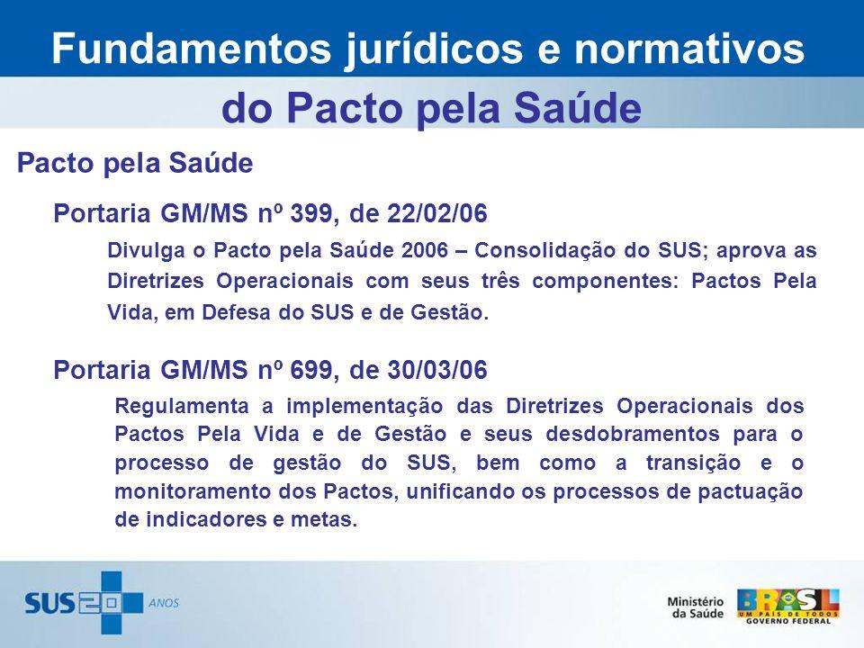 Portaria GM/MS nº 399, de 22/02/06 Pacto pela Saúde Divulga o Pacto pela Saúde 2006 – Consolidação do SUS; aprova as Diretrizes Operacionais com seus
