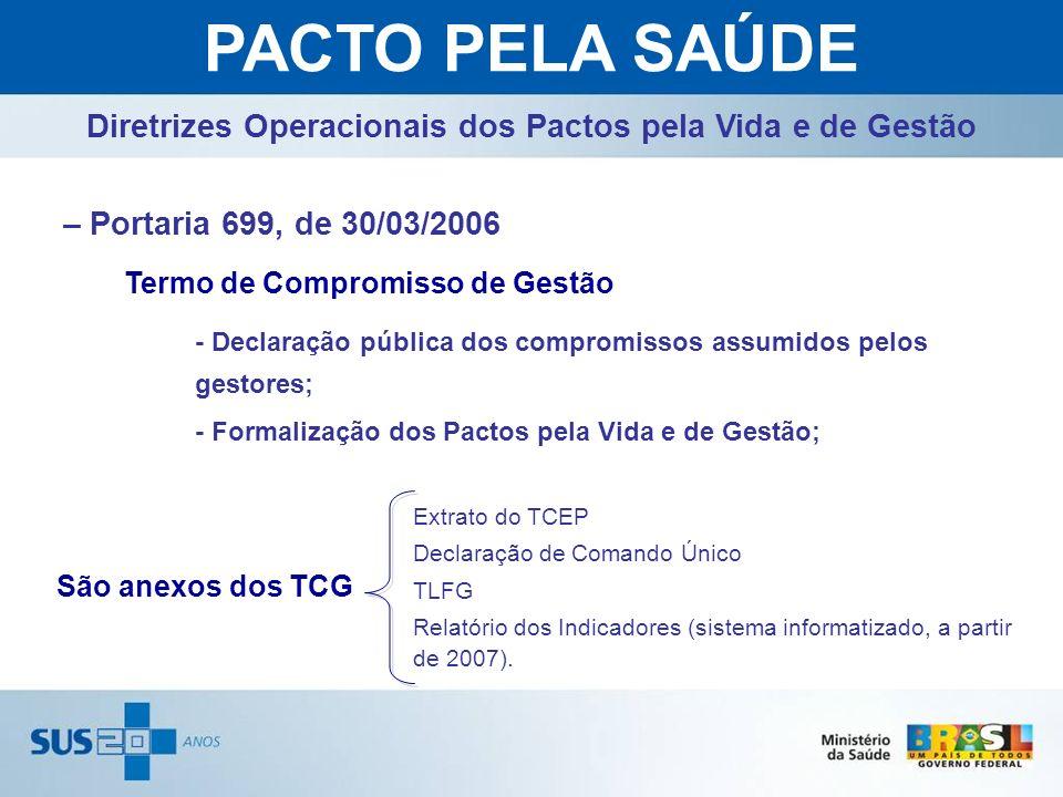 PACTO PELA SAÚDE - Declaração pública dos compromissos assumidos pelos gestores; - Formalização dos Pactos pela Vida e de Gestão; Diretrizes Operacion