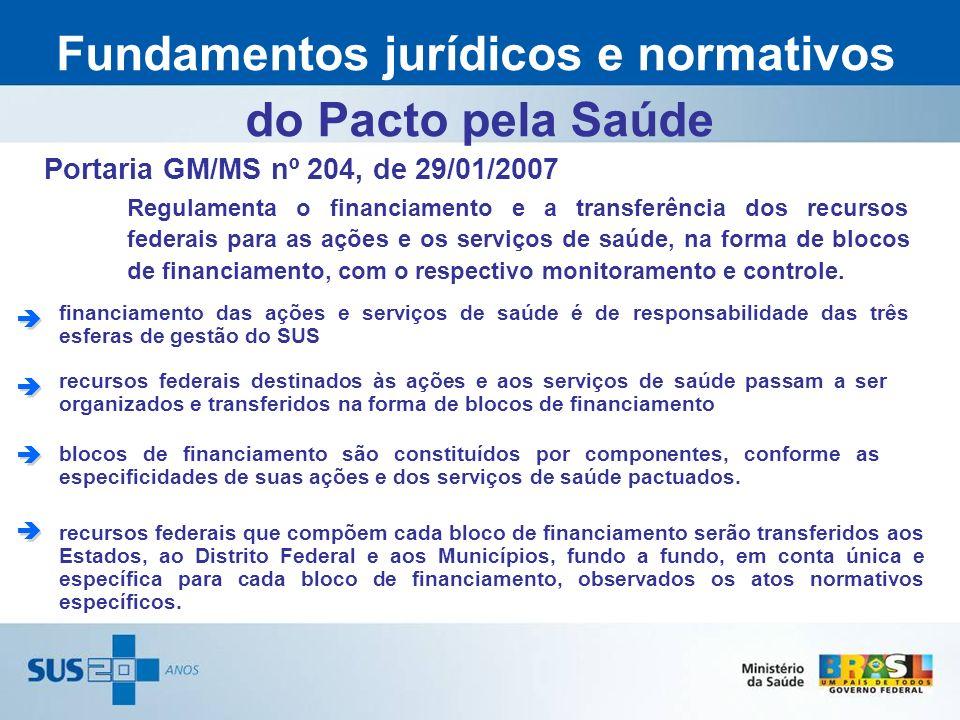 Portaria GM/MS nº 204, de 29/01/2007 Fundamentos jurídicos e normativos do Pacto pela Saúde Regulamenta o financiamento e a transferência dos recursos