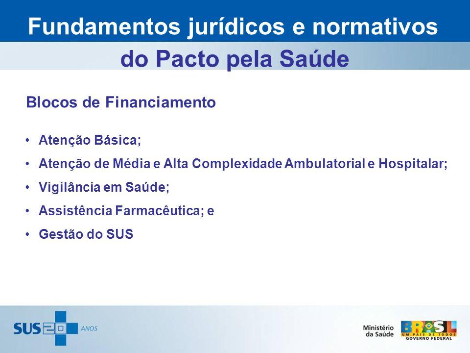 Fundamentos jurídicos e normativos do Pacto pela Saúde Atenção Básica; Atenção de Média e Alta Complexidade Ambulatorial e Hospitalar; Vigilância em S