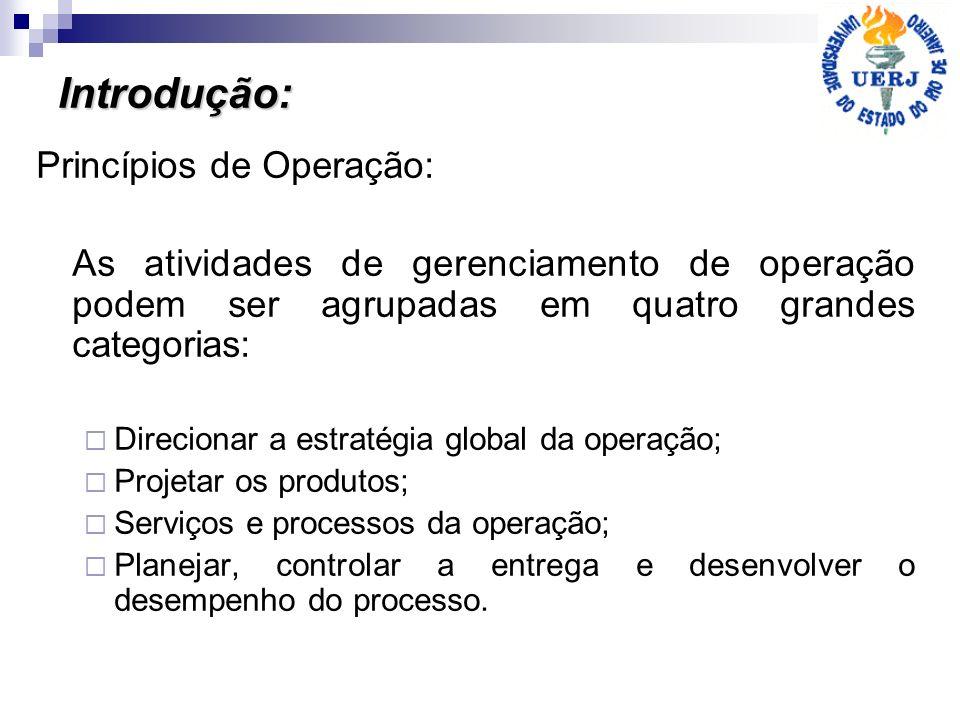 Introdução: Princípios de Operação: As atividades de gerenciamento de operação podem ser agrupadas em quatro grandes categorias: Direcionar a estratég