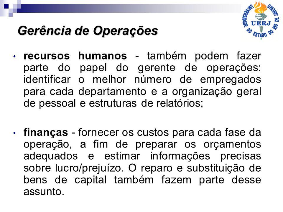 Gerência de Operações recursos humanos - também podem fazer parte do papel do gerente de operações: identificar o melhor número de empregados para cad