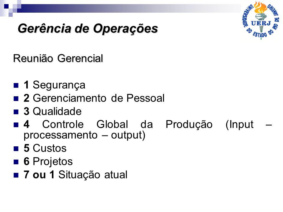 Reunião Gerencial 1 Segurança 2 Gerenciamento de Pessoal 3 Qualidade 4 Controle Global da Produção (Input – processamento – output) 5 Custos 6 Projeto