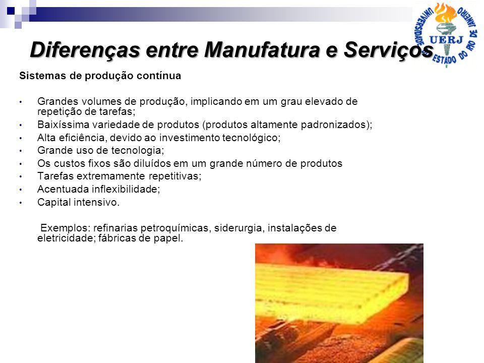 Sistemas de produção contínua Grandes volumes de produção, implicando em um grau elevado de repetição de tarefas; Baixíssima variedade de produtos (pr