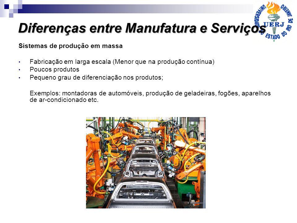 Sistemas de produção em massa Fabricação em larga escala (Menor que na produção contínua) Poucos produtos Pequeno grau de diferenciação nos produtos;