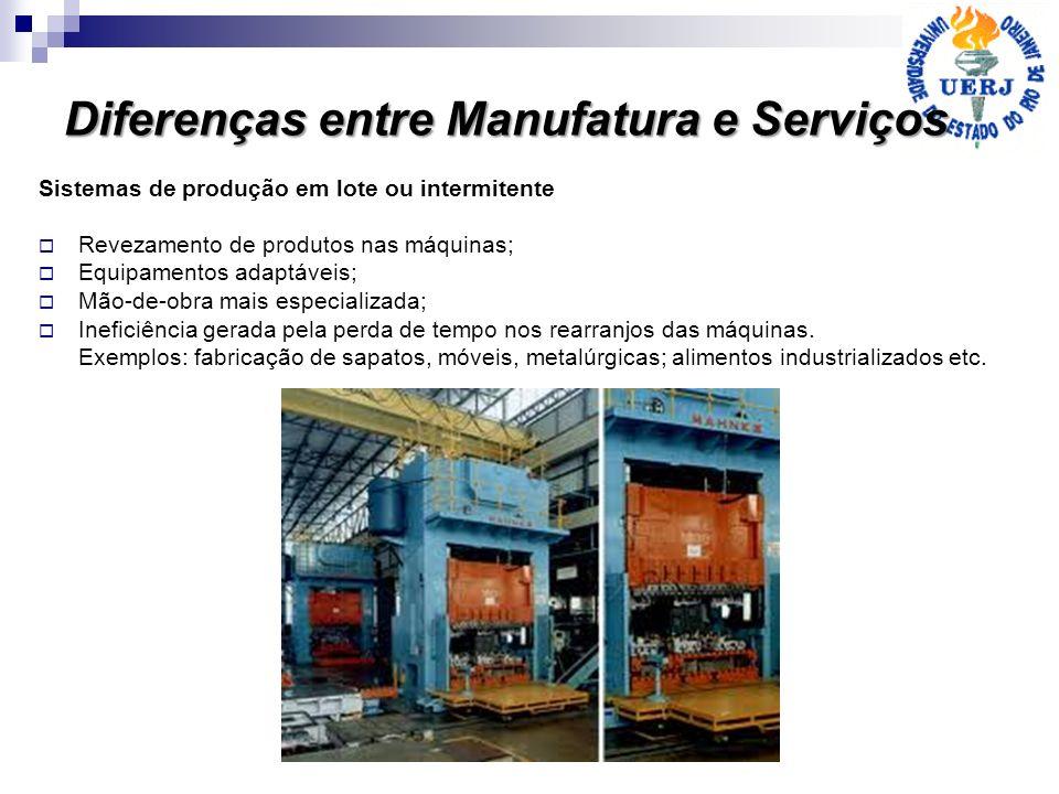 Sistemas de produção em lote ou intermitente Revezamento de produtos nas máquinas; Equipamentos adaptáveis; Mão-de-obra mais especializada; Ineficiênc