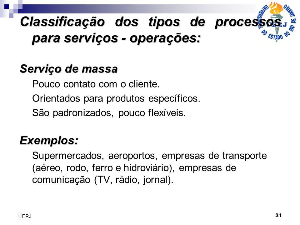 31 UERJ Classificação dos tipos de processos para serviços - operações: Serviço de massa Pouco contato com o cliente. Orientados para produtos específ