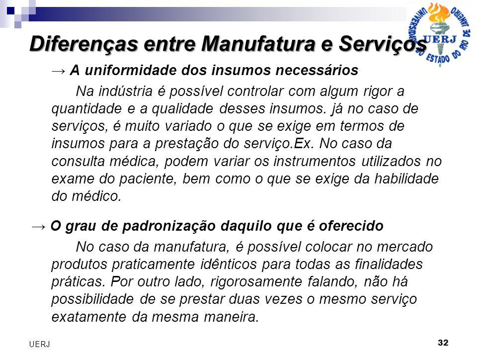 32 UERJ Diferenças entre Manufatura e Serviços A uniformidade dos insumos necessários Na indústria é possível controlar com algum rigor a quantidade e