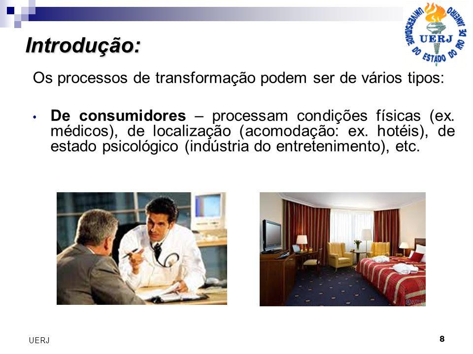 29 UERJ Classificação dos tipos de processos para serviços Classificação dos tipos de processos para serviços Serviços profissionais Serviços profissionais São baseados em pessoas O ênfase está no processo ou como o serviço é feito.