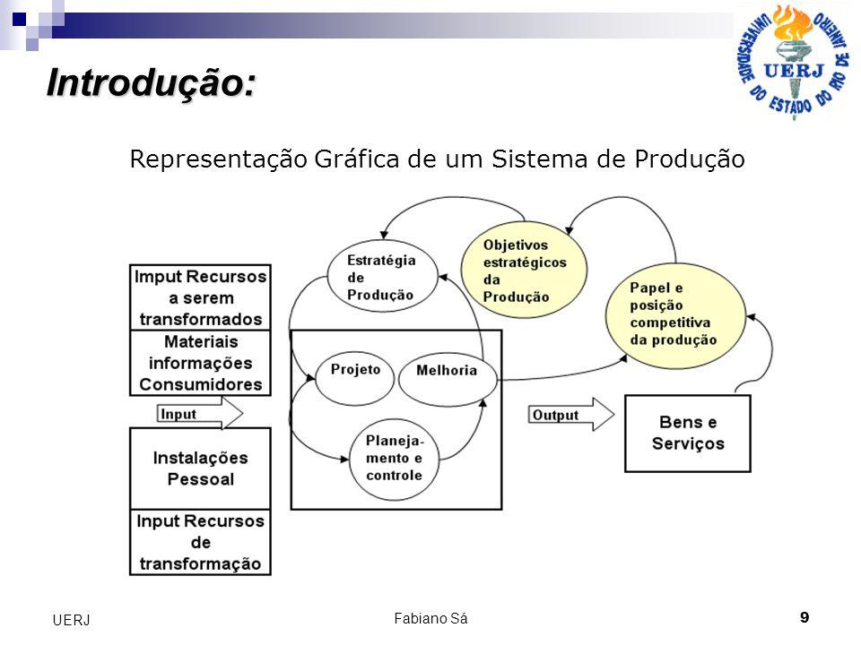 9 UERJ Representação Gráfica de um Sistema de Produção Introdução: Fabiano Sá