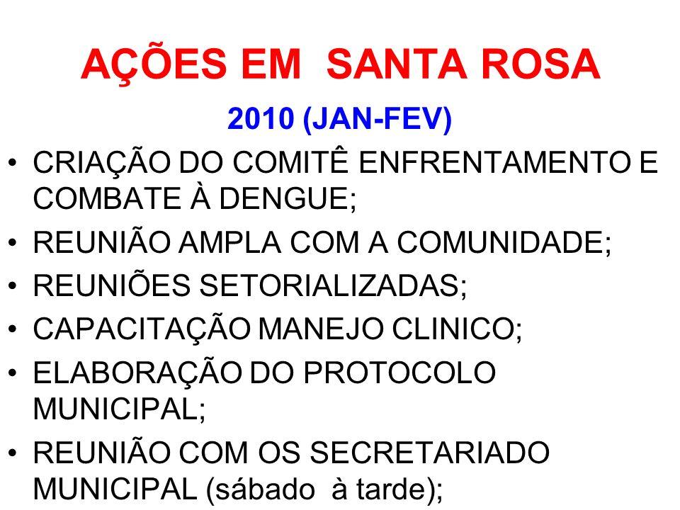 AÇÕES EM SANTA ROSA DETERMINAÇÃO DE MUTIRÕES DE LIMPEZA NA CIDADE; DETERMINAÇÃO DE COMPRA DE MATERIAL E MEDICAMENTOS; SENSIBILIZAÇÃO DOS TRABALHADORES (PROTOCOLO); DISPONIBILIZAÇÃO DE RECURSOS FINANCEIRO (HORA-EXTRA);