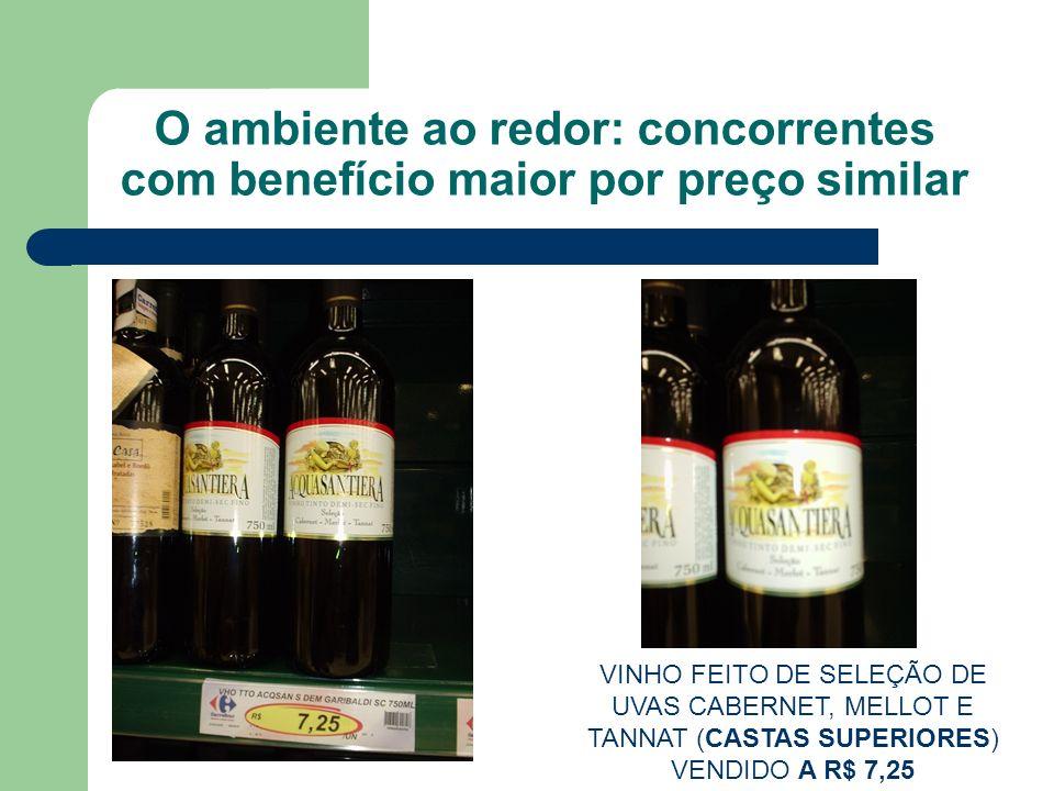 O ambiente ao redor: concorrentes com benefício maior por preço similar VINHO FEITO DE SELEÇÃO DE UVAS CABERNET, MELLOT E TANNAT (CASTAS SUPERIORES) V