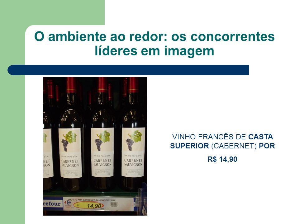 O ambiente ao redor: os concorrentes líderes em imagem VINHO FRANCÊS DE CASTA SUPERIOR (CABERNET) POR R$ 14,90