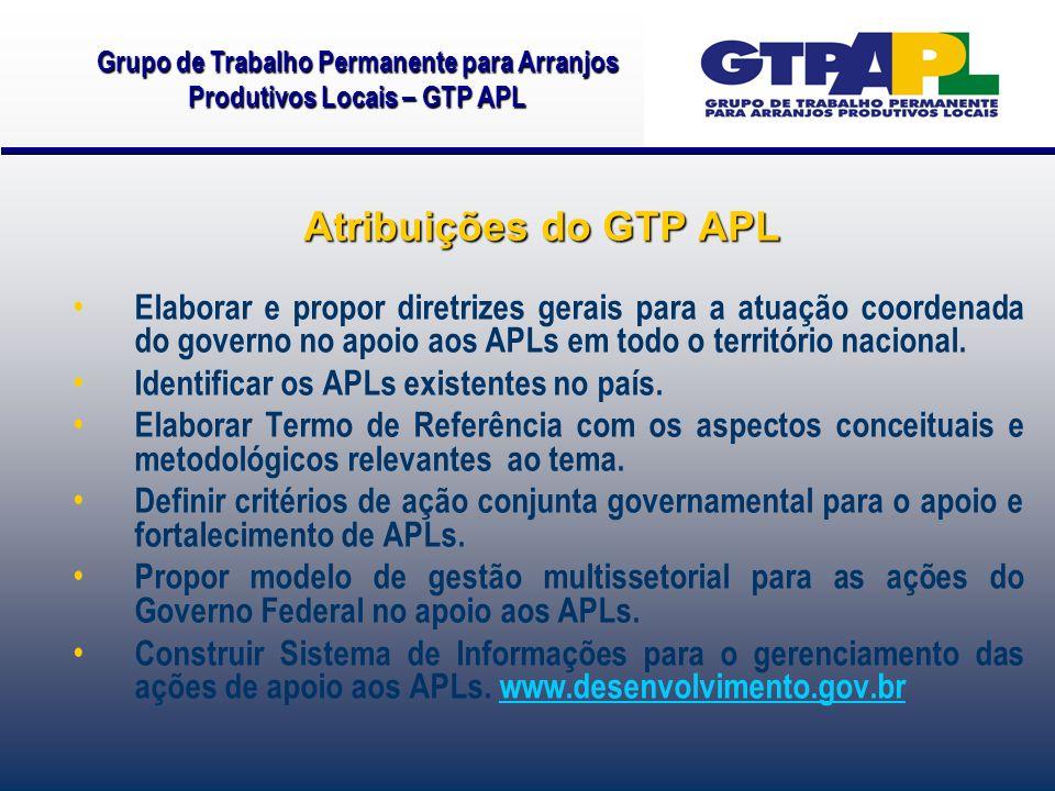 Atribuições do GTP APL Elaborar e propor diretrizes gerais para a atuação coordenada do governo no apoio aos APLs em todo o território nacional.