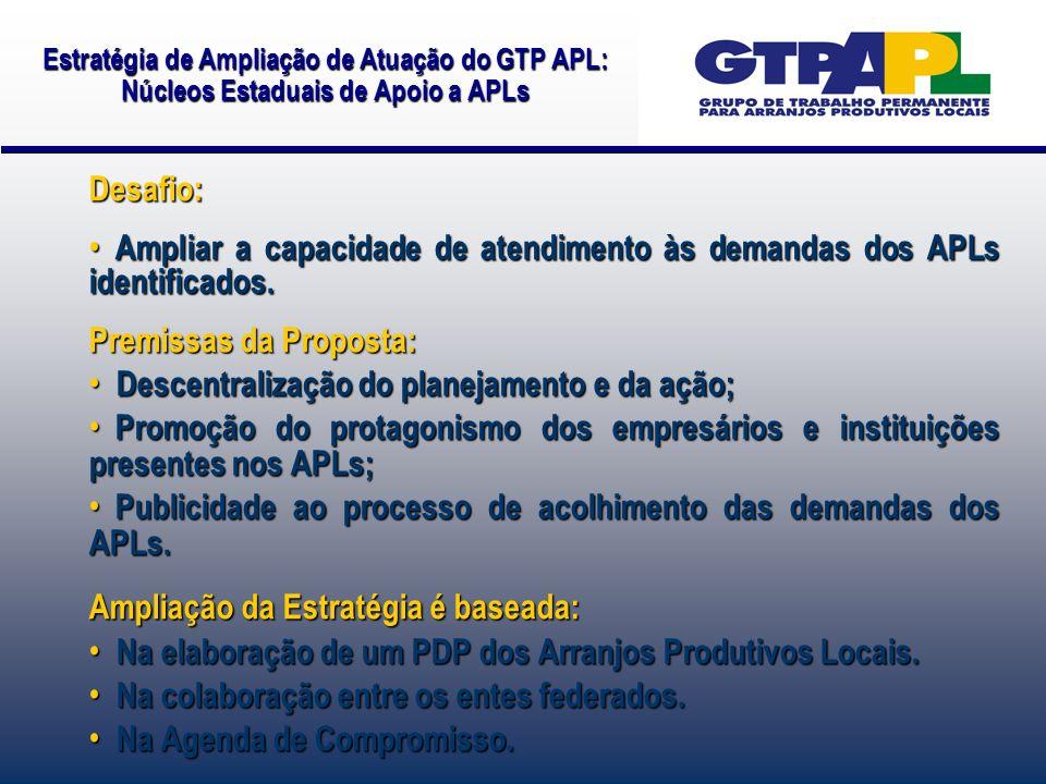 Desafio: Ampliar a capacidade de atendimento às demandas dos APLs identificados. Ampliar a capacidade de atendimento às demandas dos APLs identificado