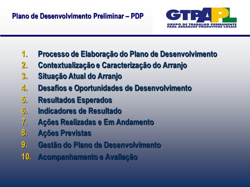 1. Processo de Elaboração do Plano de Desenvolvimento 2.