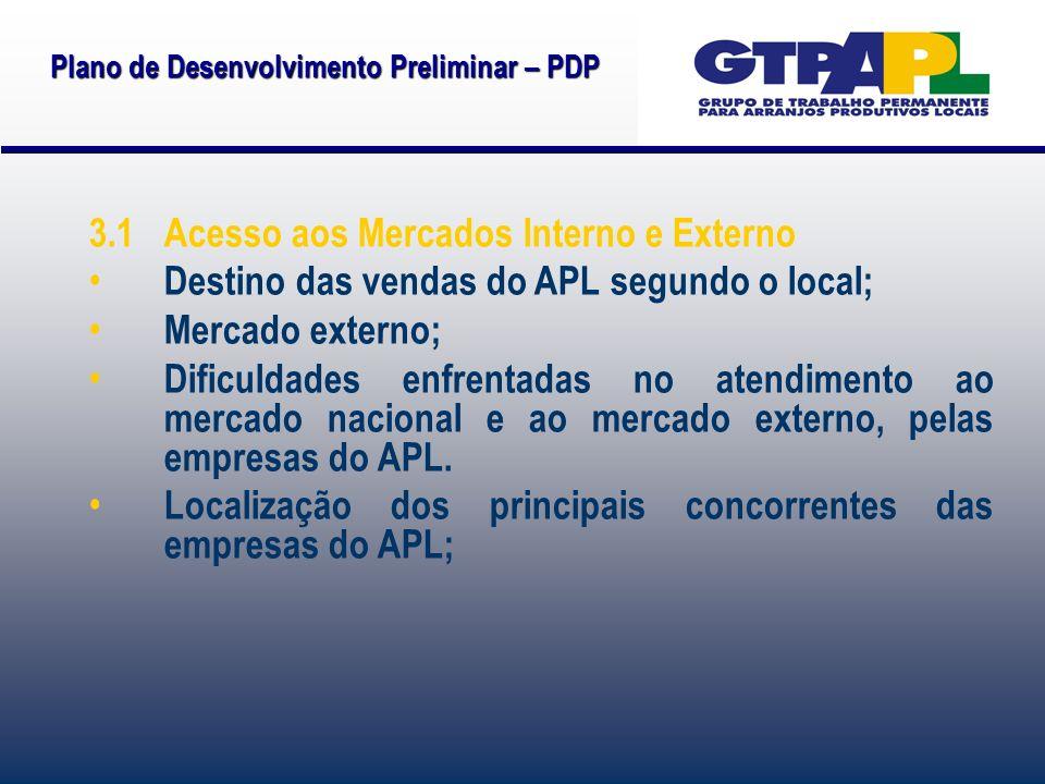 Plano de Desenvolvimento Preliminar – PDP 3.1 Acesso aos Mercados Interno e Externo Destino das vendas do APL segundo o local; Mercado externo; Dificuldades enfrentadas no atendimento ao mercado nacional e ao mercado externo, pelas empresas do APL.