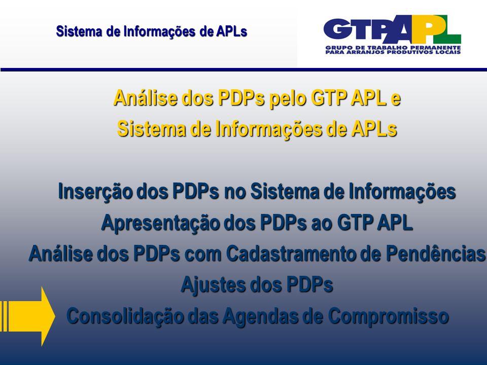 Sistema de Informações de APLs Análise dos PDPs pelo GTP APL e Sistema de Informações de APLs Inserção dos PDPs no Sistema de Informações Apresentação dos PDPs ao GTP APL Análise dos PDPs com Cadastramento de Pendências Ajustes dos PDPs Consolidação das Agendas de Compromisso