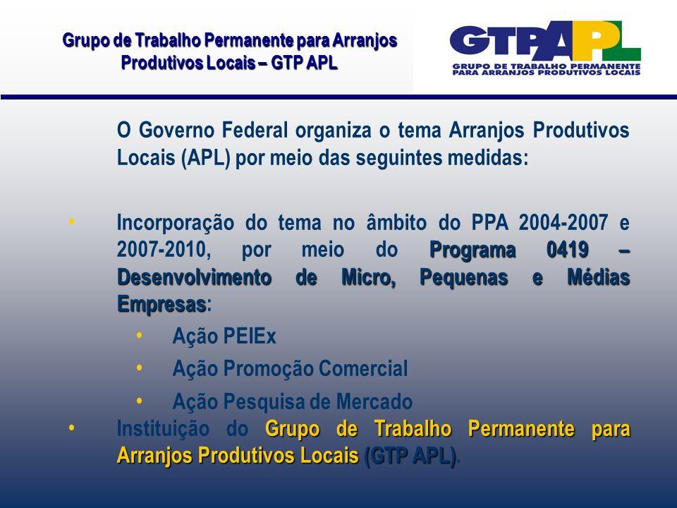 O Governo Federal organiza o tema Arranjos Produtivos Locais (APL) por meio das seguintes medidas: Programa 0419 – Desenvolvimento de Micro, Pequenas e Médias Empresas Incorporação do tema no âmbito do PPA 2004-2007 e 2007-2010, por meio do Programa 0419 – Desenvolvimento de Micro, Pequenas e Médias Empresas: Ação PEIEx Ação Promoção Comercial Ação Pesquisa de Mercado Grupo de Trabalho Permanente para Arranjos Produtivos Locais (GTP APL) Instituição do Grupo de Trabalho Permanente para Arranjos Produtivos Locais (GTP APL).