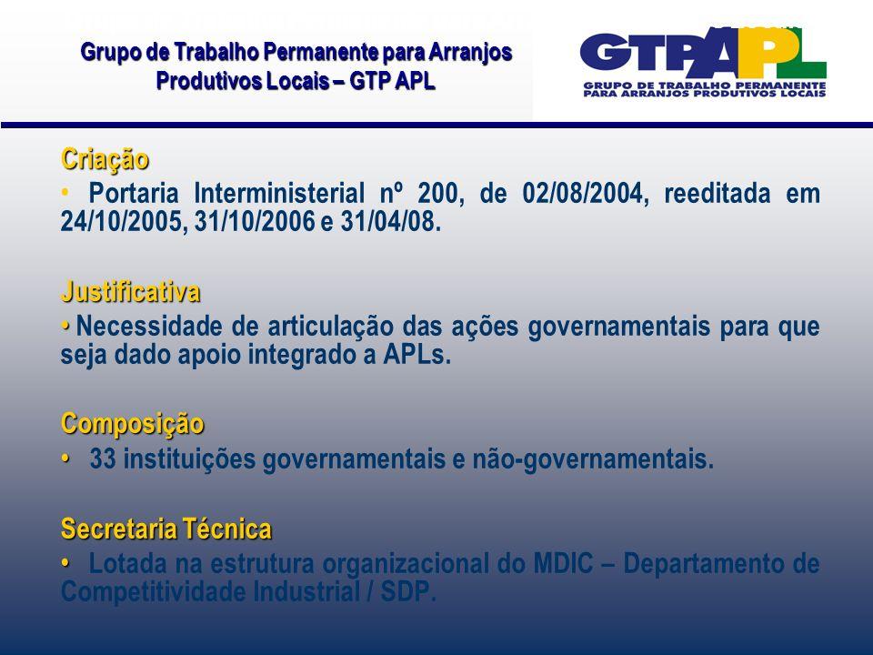 Criação Portaria Interministerial nº 200, de 02/08/2004, reeditada em 24/10/2005, 31/10/2006 e 31/04/08.Justificativa Necessidade de articulação das a