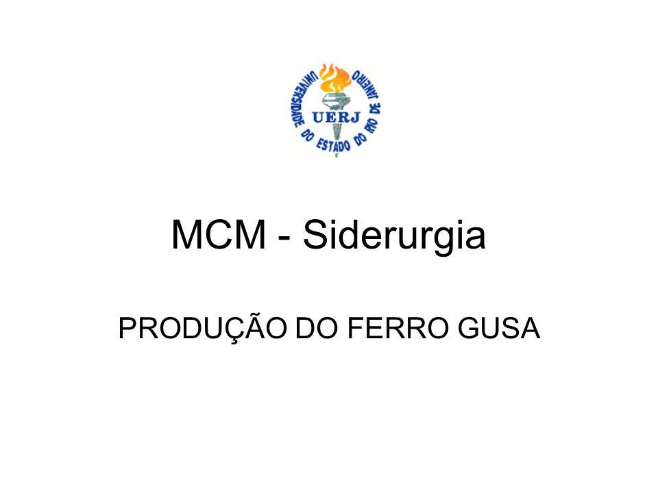 MCM - Siderurgia PRODUÇÃO DO FERRO GUSA