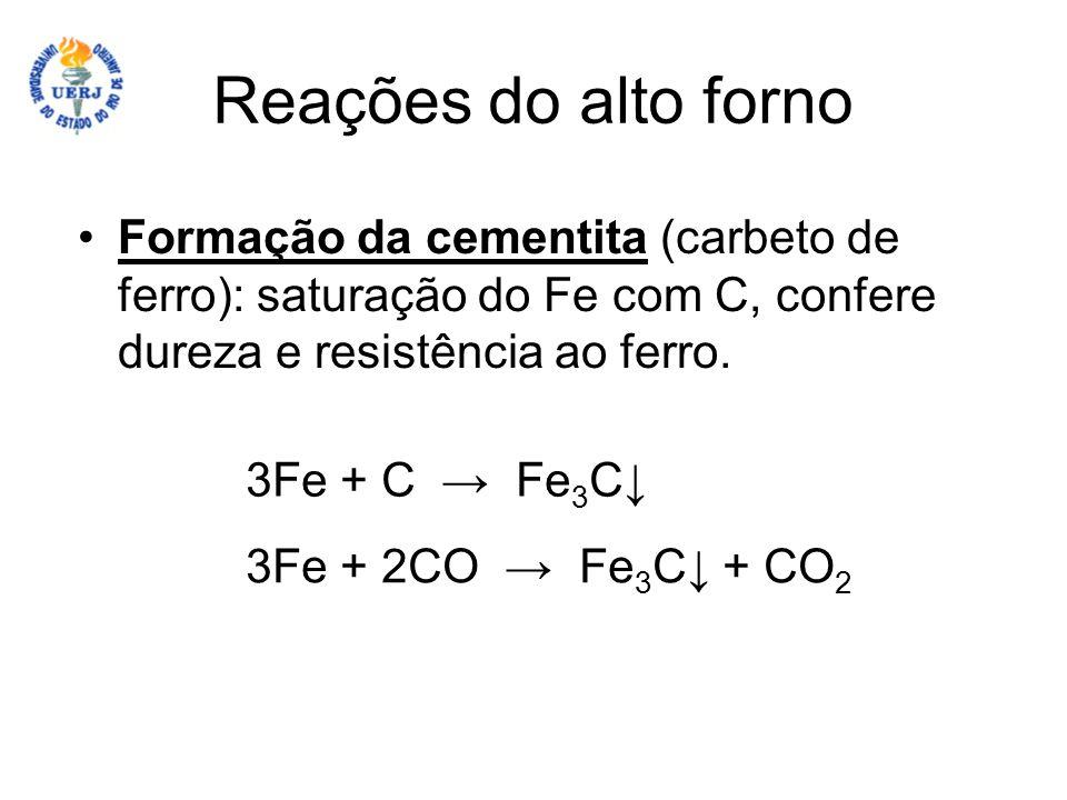 Reações do alto forno Formação da cementita (carbeto de ferro): saturação do Fe com C, confere dureza e resistência ao ferro. 3Fe + C Fe 3 C 3Fe + 2CO