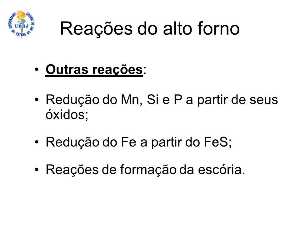 Reações do alto forno Outras reações: Redução do Mn, Si e P a partir de seus óxidos; Redução do Fe a partir do FeS; Reações de formação da escória.