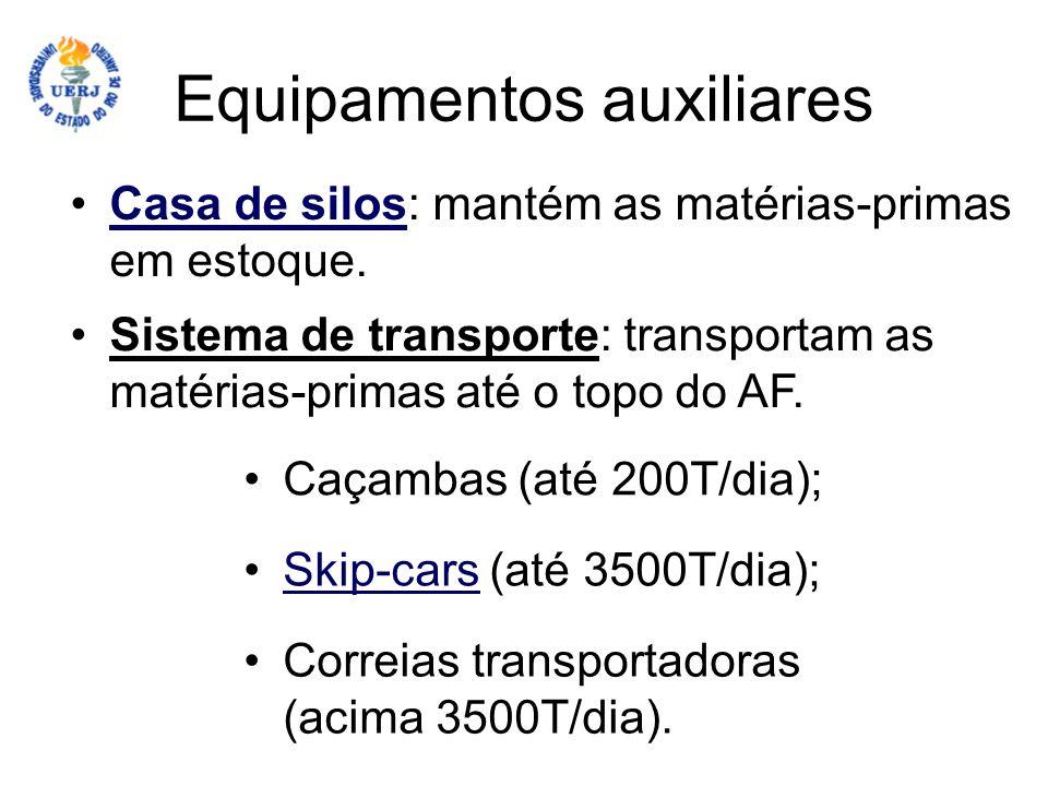 Equipamentos auxiliares Casa de silos: mantém as matérias-primas em estoque.Casa de silos Sistema de transporte: transportam as matérias-primas até o